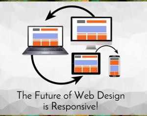 The Future of Web Design is Responsive!  Picture Thumbnail