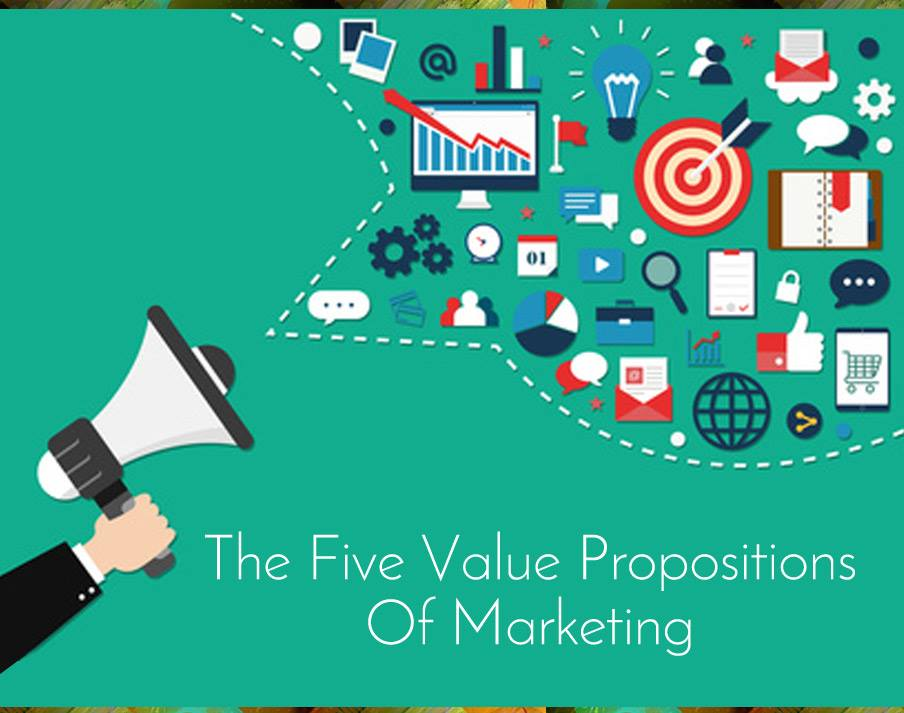 The Five Value Propositions Of Marketing Picture Thumbnail