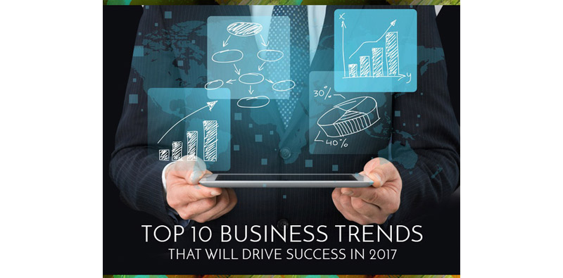 Top 10 Business Trends Picture Thumbnail